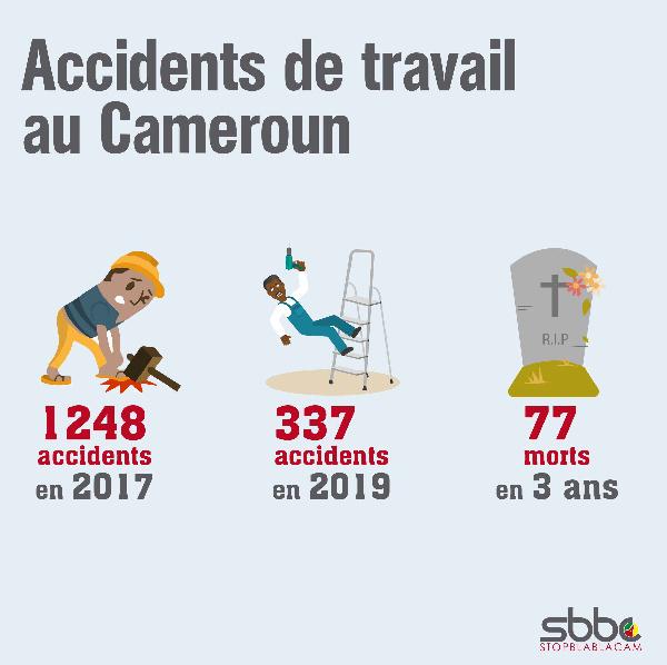 Infographie sur les accidents de travail