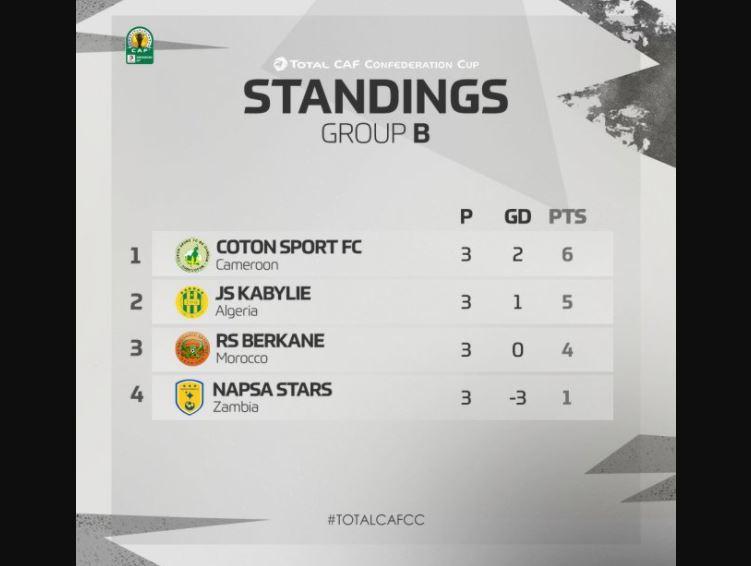 Coupe_Confederation_Africaine_Victoire_Coton
