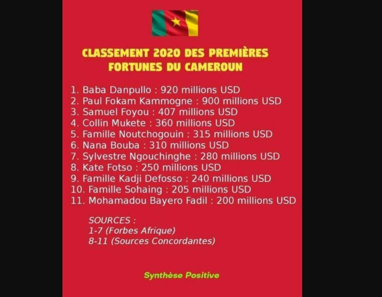 Forbes_Liste_Camerounais_Riches
