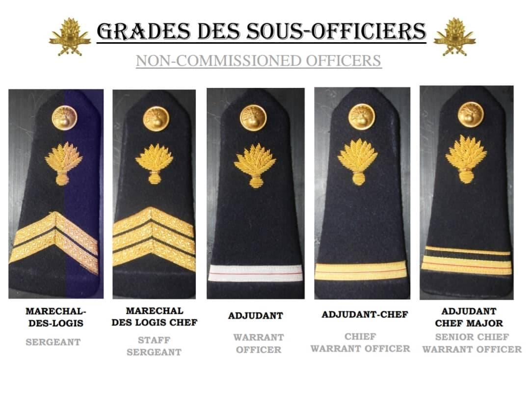 Grades_Gendarmerie